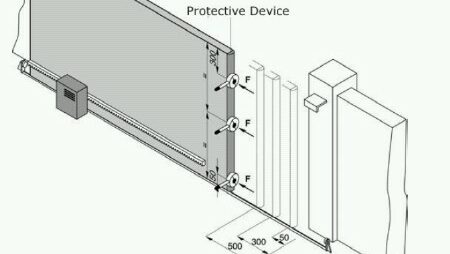 Specifications for sliding gate force testing
