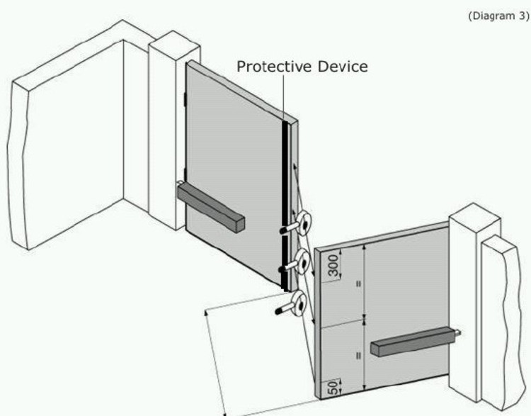 Specifications for swing gate force testing